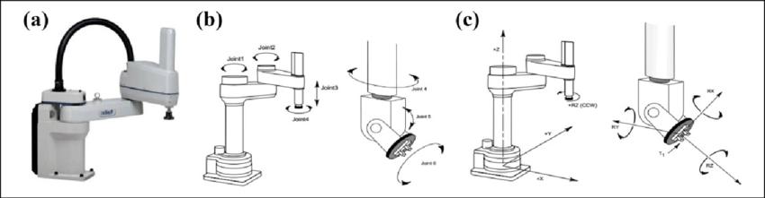 ربات اسکارا چیست بازوی صنعتی
